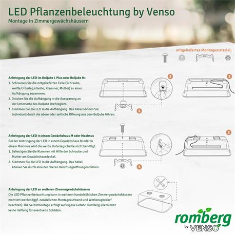 Romberg Maximus Complete LED Montage Beleuchtung